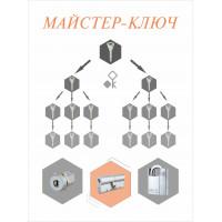 Мастер-система